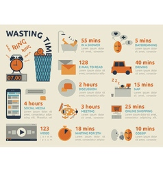 Time Wasting vector