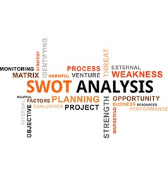 word cloud swot analysis vector image