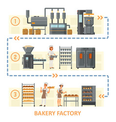 bakery factory flat style design vector image