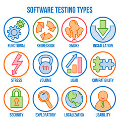 Icon set with types of software testing linear vector