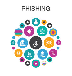 Phishing infographic circle concept smart ui vector