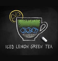 sketch ice lemon green tea vector image