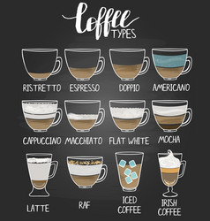 Types coffee on blackboard vector