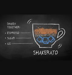 Chalk drawn sketch shakerato coffee vector