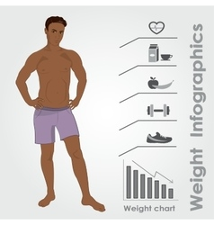 male weight infographics fitness against fast vector image