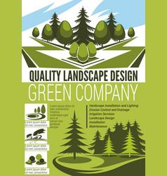 Park and garden landscape design company banner vector