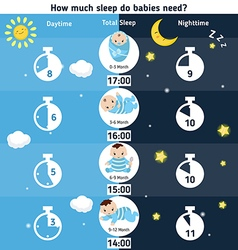 How much sleep do babies need vector image vector image