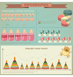 Vintage infographics set - demography icons vector image