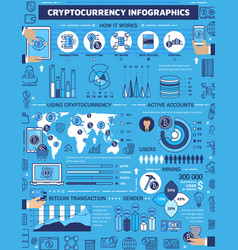 bitcoin and mining cryptocurrency infographics vector image