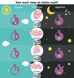 How much sleep do babies need vector image