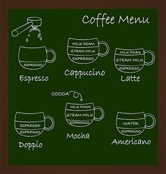 Set of coffee menu Chalkboard menu Vintage chalk vector