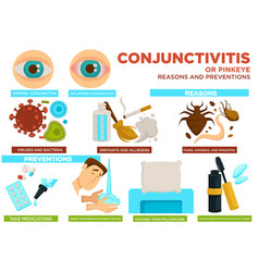 conjunctivitis or pinkeye reasons and preventions vector image