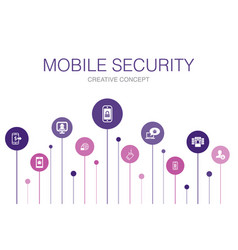 Mobile security infographic 10 steps template vector