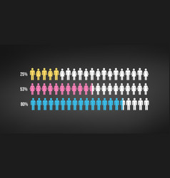 editable people infographics for reports and vector image