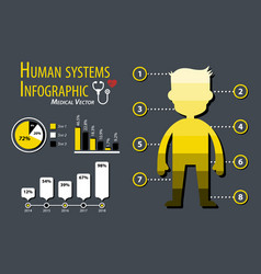human systems infographics vector image