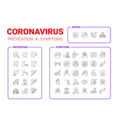 Coronavirus prevention and symptoms vector