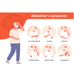 Alzheimer symptoms adult mentally problems vector