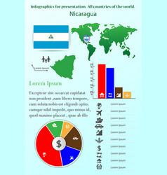 nicaragua infographics for presentation all vector image