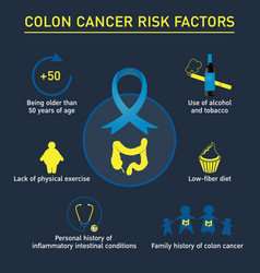 Risk factors colon cancer logo icon design vector