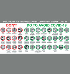 basic protective measures against coronavirus vector image