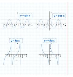 Sine cosine tangent cotangent functions vector