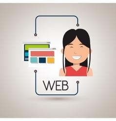 Woman cartoon web page vector