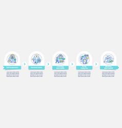 Fighting procrastination infographic template vector