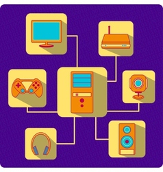 computer devices for design vector image