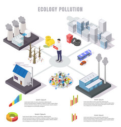 Stop ecology pollution flat isometric vector