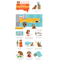 puppy care and safety in your home kitchen pet vector image