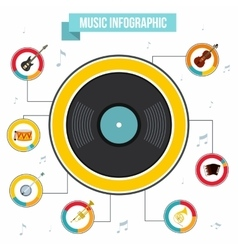 Music infographic flat style vector image vector image