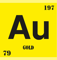 Gold periodic table elements vector