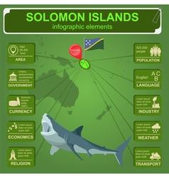 Solomon islands infographics statistical data vector image
