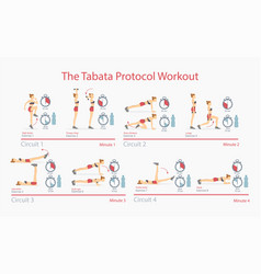Tabata protocol workout poster vector