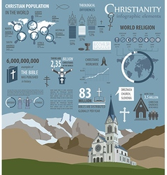 Christianity infographic Religion graphic template vector image