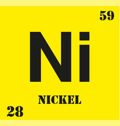 Nickel periodic table elements vector