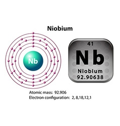 Symbol and electron diagram for Niobium vector