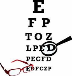 Oculist alphabet vector