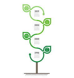vertical timeline infographics with leafs the vector image