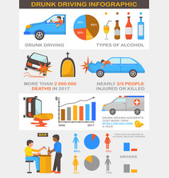 drunk driving alcoholic driver in car vector image
