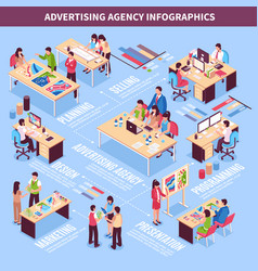 advertising agency infographics layout vector image