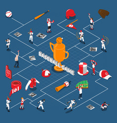 Baseball game isometric flowchart vector