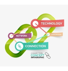 connection concept infographic vector image