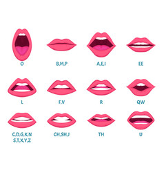 Female mouth animation sexy lips speak sounds vector