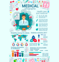 Healthcare statistics and medicine infographics vector