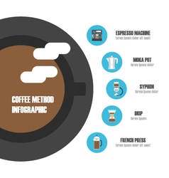 381coffee methodVS vector image