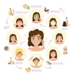 Facial skincare round concept vector