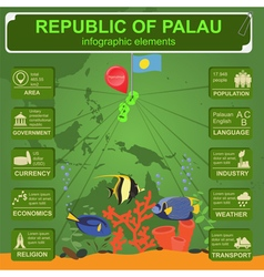 Palau infographics statistical data sights vector image