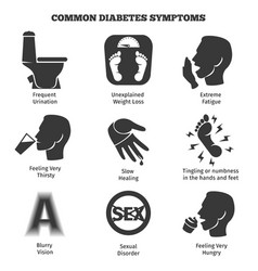 Diabetes symptoms icons set vector image