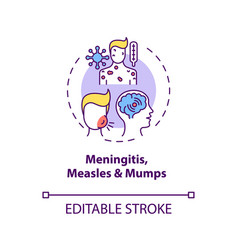 Meningitis measles and mumps concept icon vector